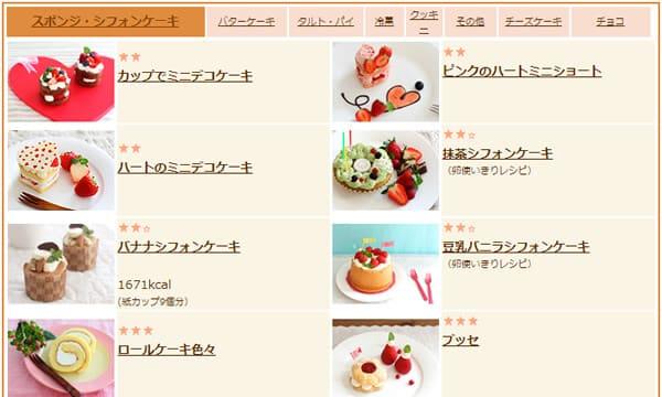 めいの部屋 簡単お菓子レシピ
