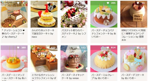 cottaの手作りバースデーケーキ